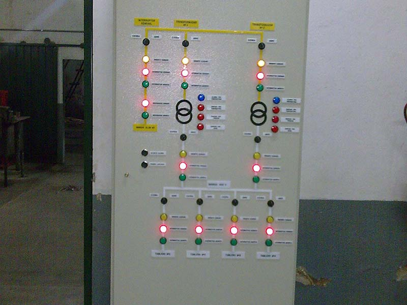 Control remoto de subestaciones
